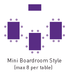 Mini boardroom style room layout