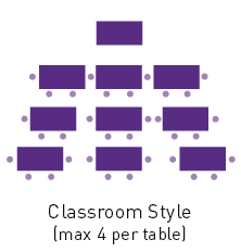 Classroom style room layout