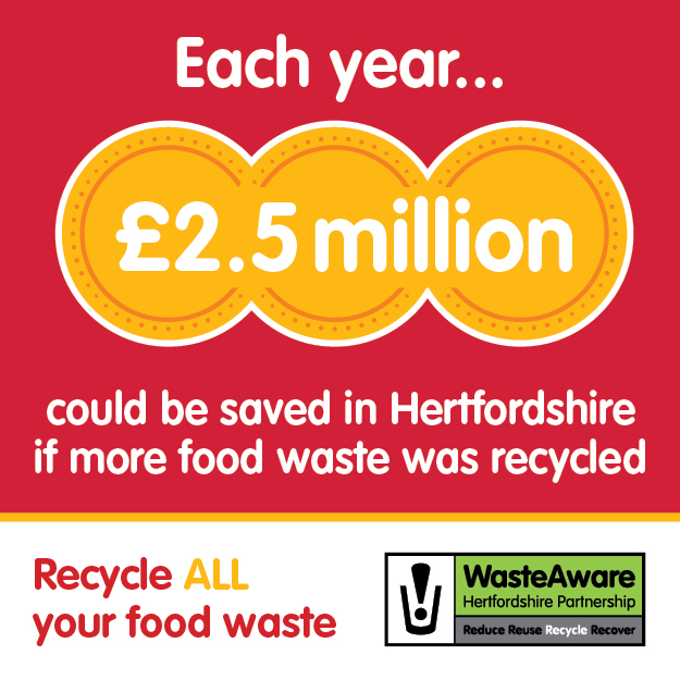 Food waste   Hertfordshire County Council