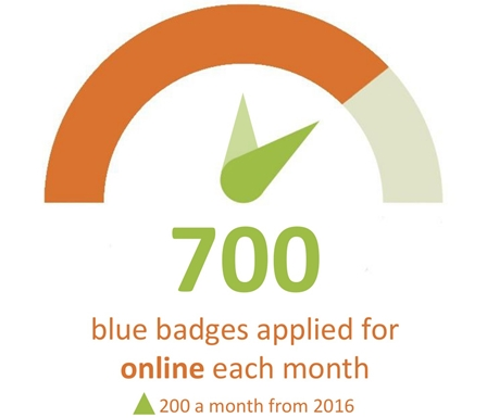 blue badge infographic Sep 2017