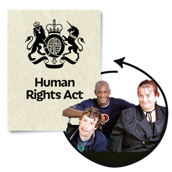 Human Law Rights