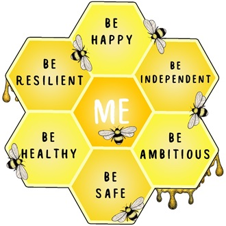 Be happy, be independent, be ambitious, be safe, be healthy and be resilient