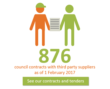 Number of council contracts with third party suppliers
