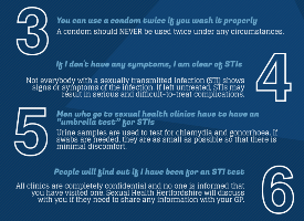Sexual health myths blog image 2
