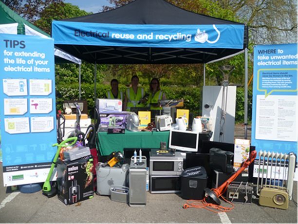 Electrical reuse and recycling event
