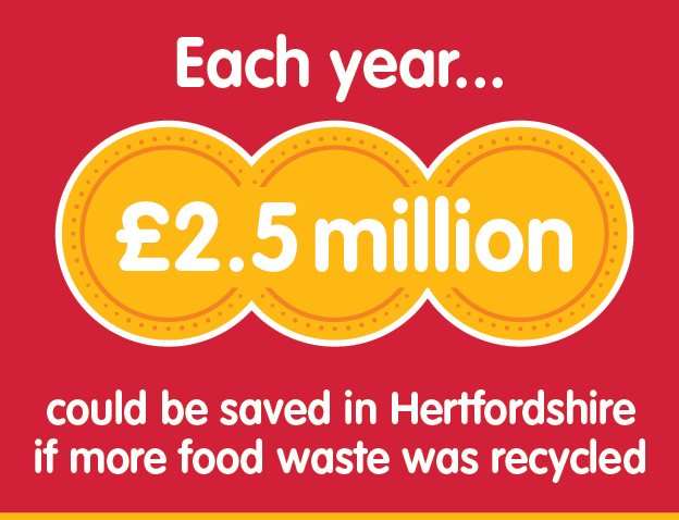 Each year, 2.5 million could be saved in Hertfordshire if more food waste was recycled.