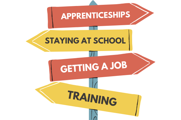 An illustration of a signpost with the options 'apprenticeships', 'staying at school', 'getting a job' and 'training' written on it