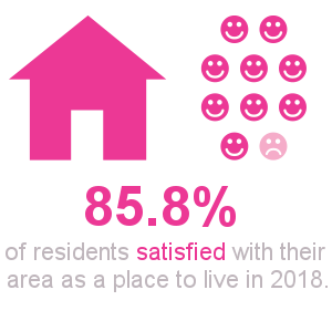 Infographic-satisfied-residents-300x290