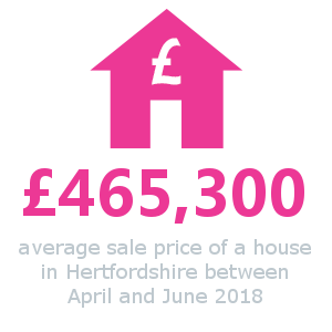 house-prices jan-mar-2018