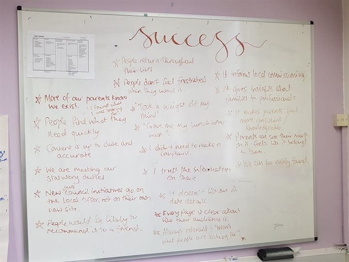 Success whiteboard - working out how to measure improvement for the website